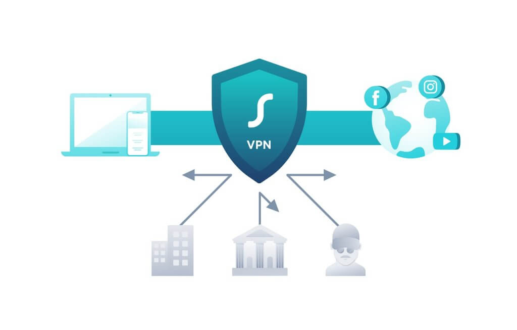 internet-vpn-vie-privee