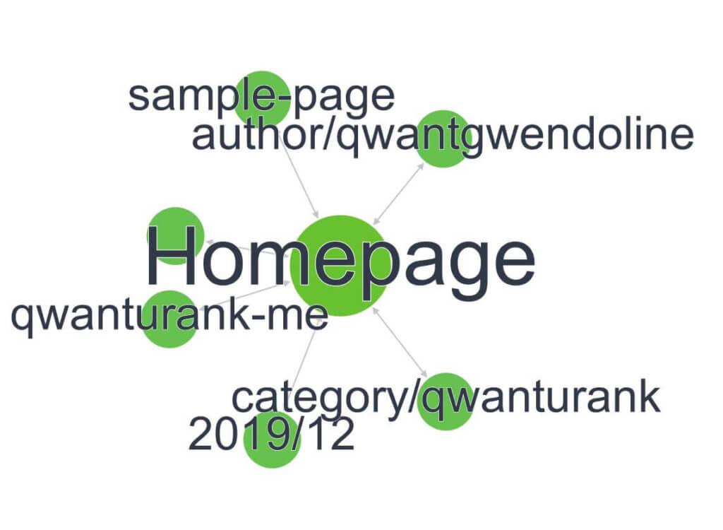 sitemap-qwantseo-com