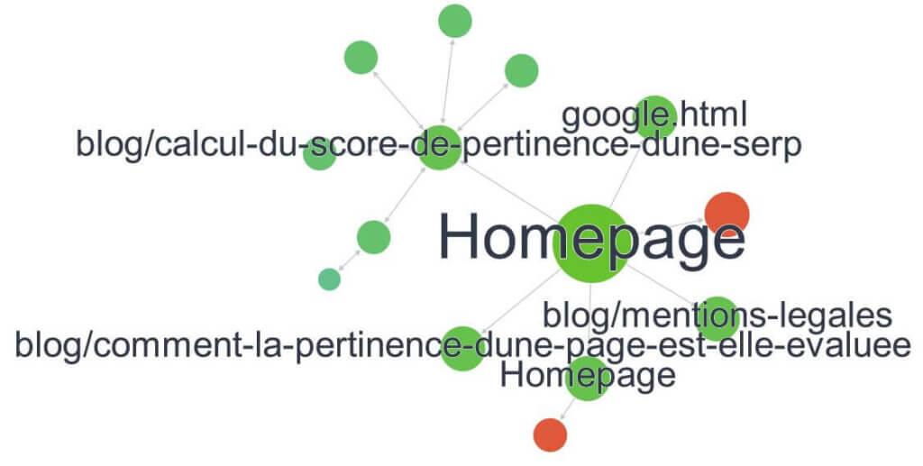 sitemap-qwanturank-classement-fr
