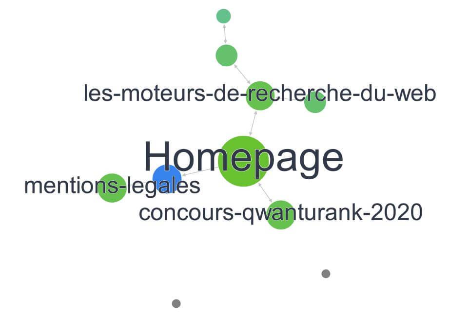 sitemap-qwanturank-derniers-premiers-com